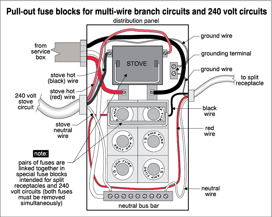 Fuse Box Grounding - Fusebox and Wiring Diagram layout-feign -  layout-feign.parliamoneassieme.it | Grounding A Fuse Box |  | diagram database