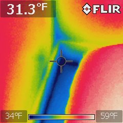 Thermal Energy Scan